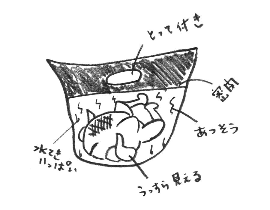 台湾コストコのロティサリーチキン(イラスト)